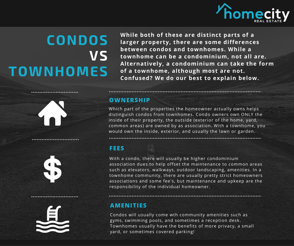 Apartment Vs Condo: Townhouse Vs. Condo – What's The Difference?